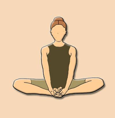 Baddha Konasana Cobbler Yoga Pose