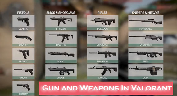 Guns and Weapons in Valorant Game